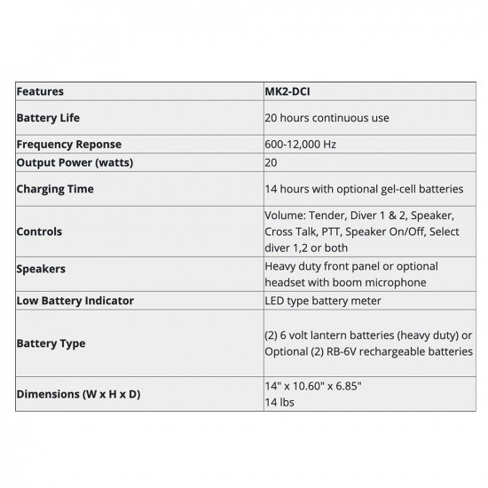 OTS MK2-DCI 2-Diver Station Specifications
