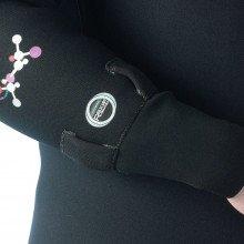 RBX1-equipment-loops-on-wrist