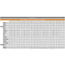 NDiver drysuit size chart