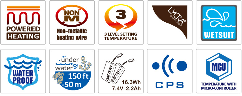 Thermalution® Compact Dive Series icons