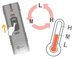 Operating the temperature controller