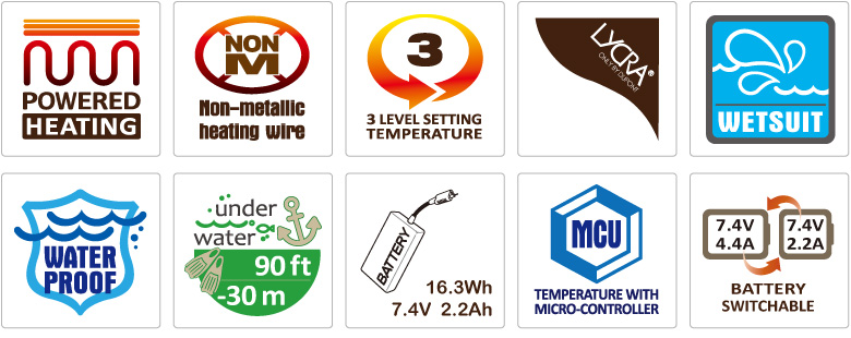 Thermalution® Green Grade Plus icons